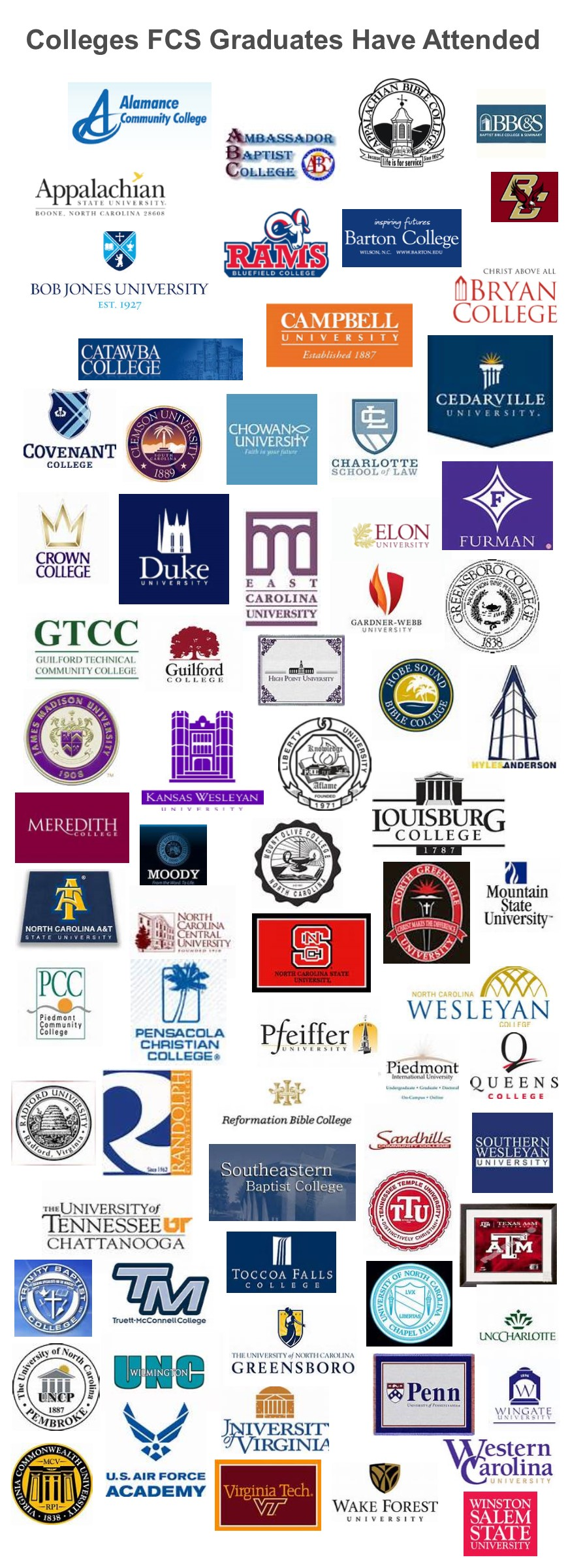 colleges attended